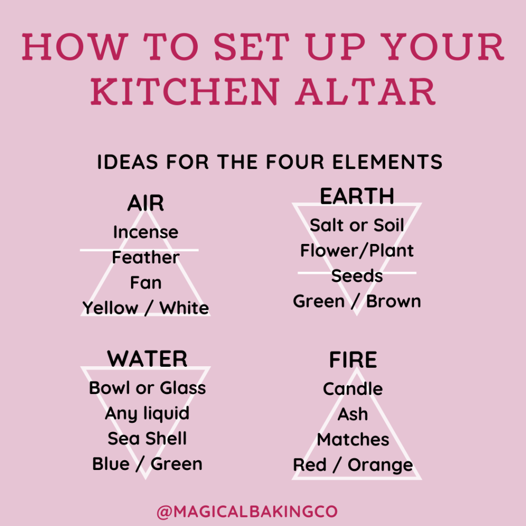 Ideas on what to include on your kitchen altar to represent the 4 elements.